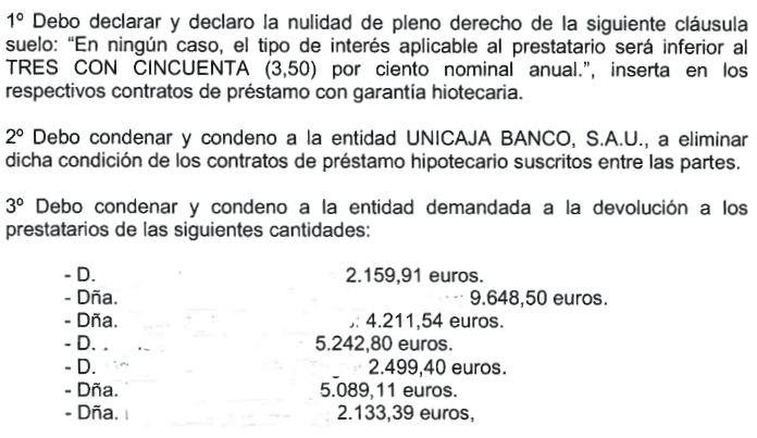 Unicaja condenada a devolver m s de cobrados por for Bancos devolver clausulas suelo