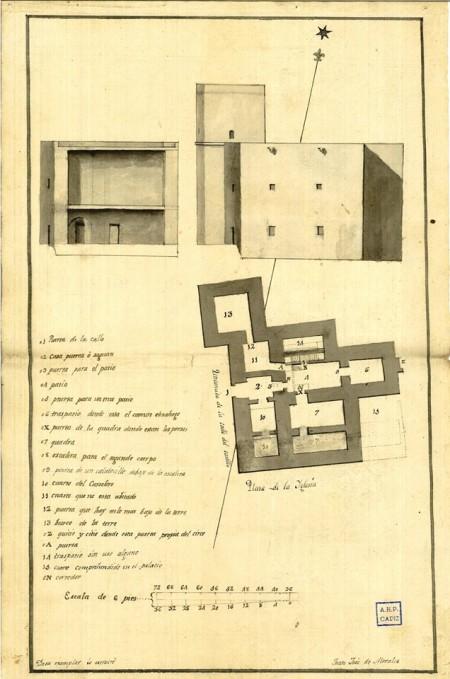 Fuente: Archivo Histórico Provincial de Cádiz.