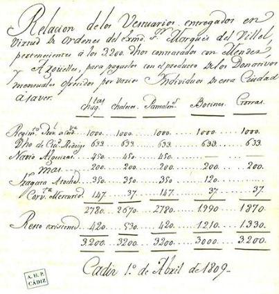Documento del AHPC.