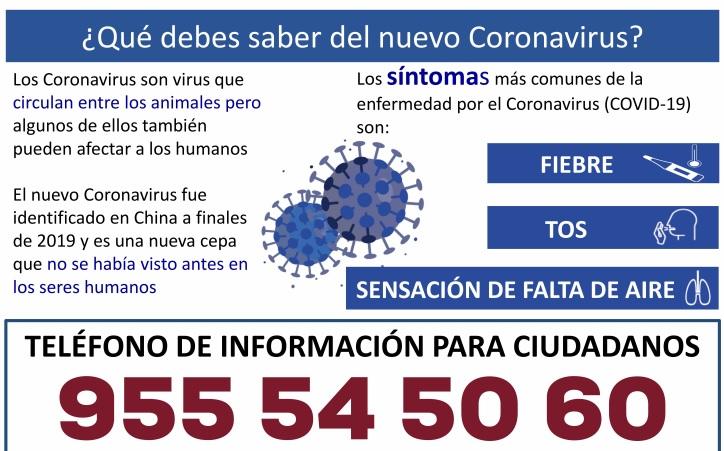Información sobre el coronavirus.
